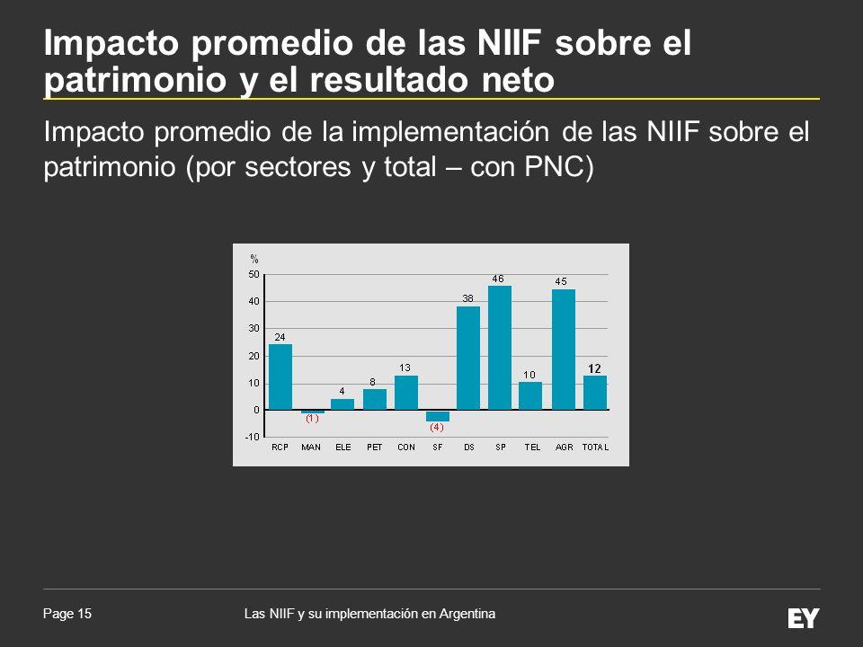Page 15 Impacto promedio de la implementación de las NIIF sobre el patrimonio (por sectores y total – con PNC) Las NIIF y su implementación en Argenti