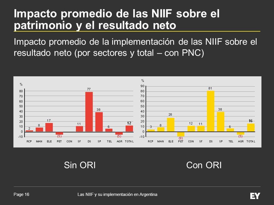 Page 16 Impacto promedio de la implementación de las NIIF sobre el resultado neto (por sectores y total – con PNC) Las NIIF y su implementación en Arg