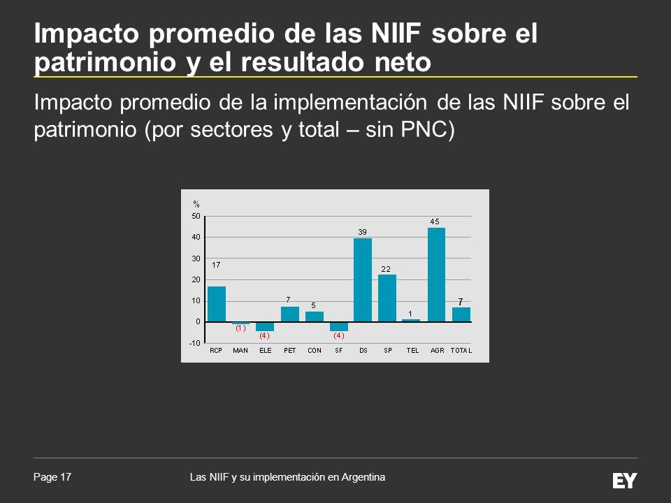 Page 17 Impacto promedio de la implementación de las NIIF sobre el patrimonio (por sectores y total – sin PNC) Las NIIF y su implementación en Argenti