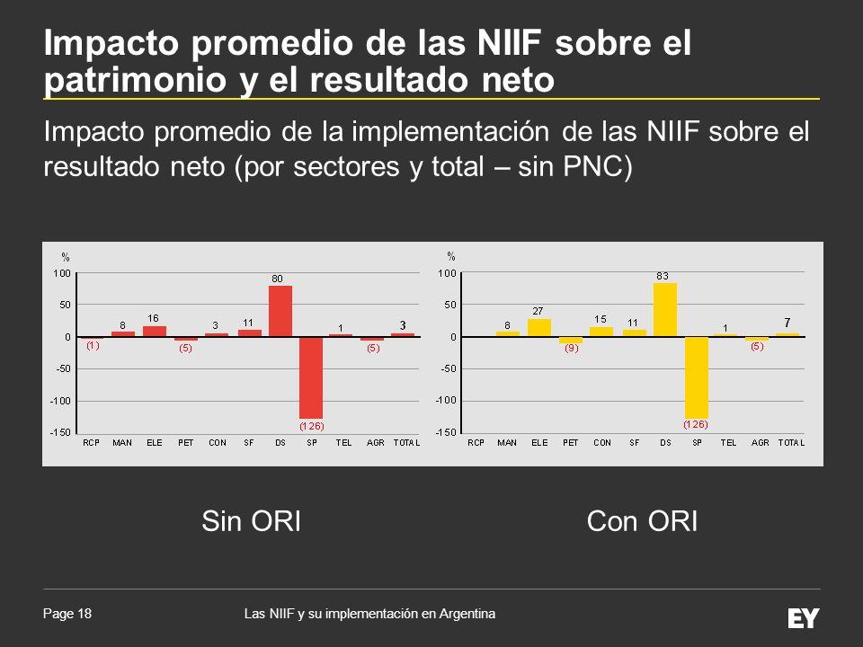 Page 18 Impacto promedio de la implementación de las NIIF sobre el resultado neto (por sectores y total – sin PNC) Las NIIF y su implementación en Arg