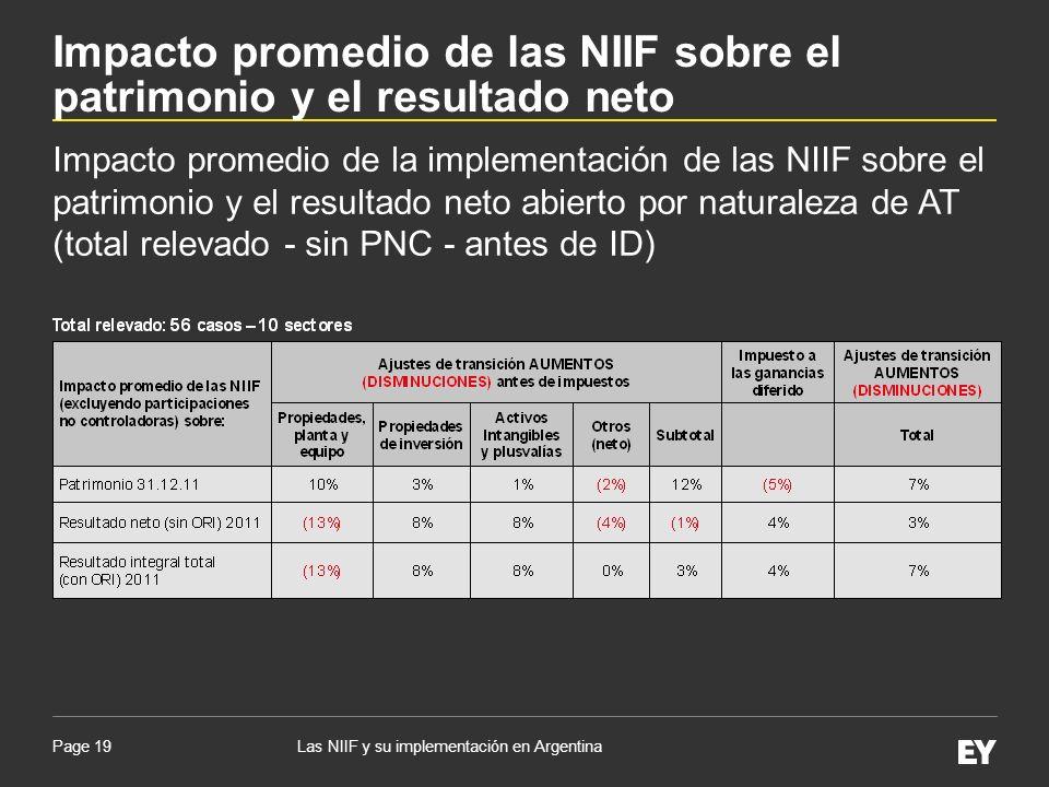 Page 19 Impacto promedio de la implementación de las NIIF sobre el patrimonio y el resultado neto abierto por naturaleza de AT (total relevado - sin P