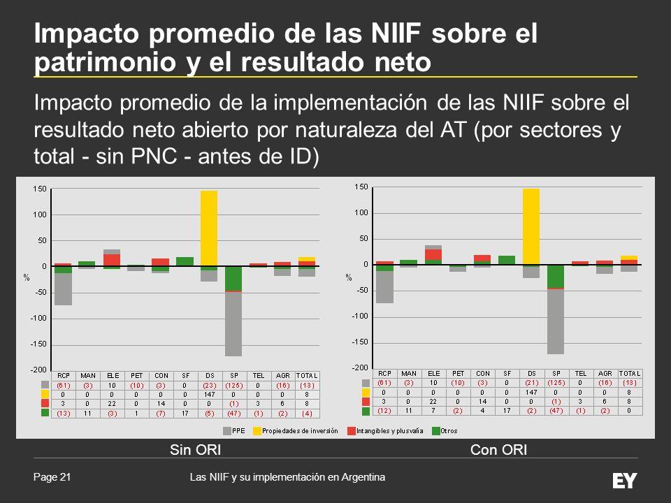 Page 21 Impacto promedio de la implementación de las NIIF sobre el resultado neto abierto por naturaleza del AT (por sectores y total - sin PNC - ante