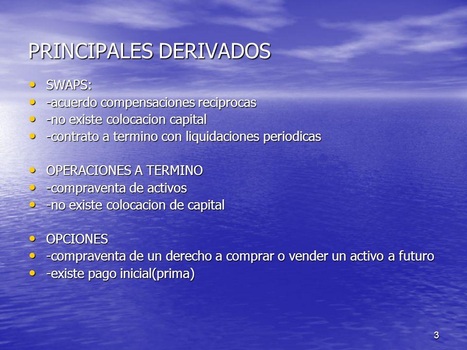 3 PRINCIPALES DERIVADOS SWAPS: SWAPS: -acuerdo compensaciones reciprocas -acuerdo compensaciones reciprocas -no existe colocacion capital -no existe c