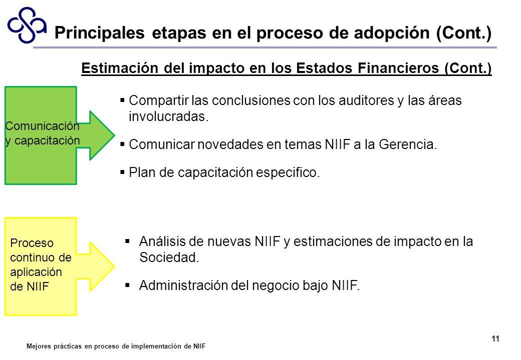 Mejores prácticas en proceso de implementación de NIIF 11 Estimación del impacto en los Estados Financieros (Cont.) Compartir las conclusiones con los
