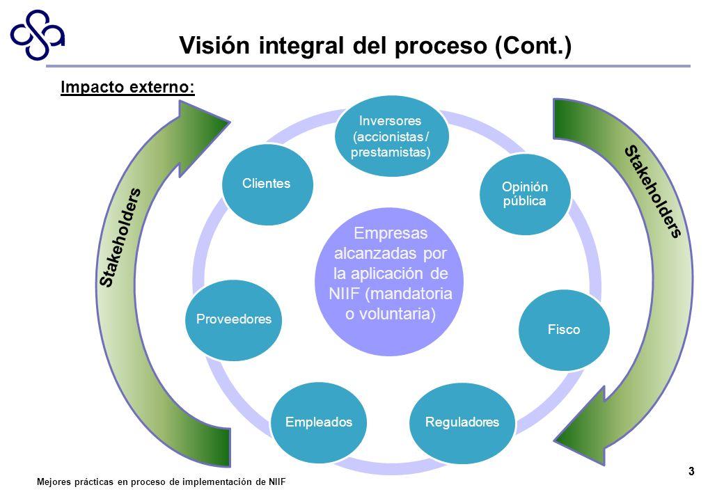 Mejores prácticas en proceso de implementación de NIIF Opinión pública FiscoReguladoresEmpleadosClientes 3 Visión integral del proceso (Cont.) 3 Stake