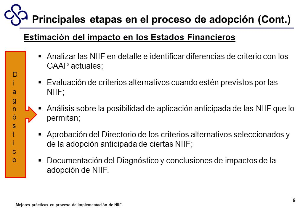 Mejores prácticas en proceso de implementación de NIIF 9 Estimación del impacto en los Estados Financieros Analizar las NIIF en detalle e identificar