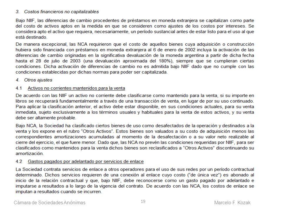 19 Cámara de Sociedades Anónimas Marcelo F. Kozak