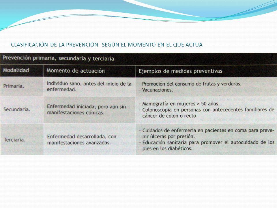 CLASIFICACIÓN DE LA PREVENCIÓN SEGÚN EL MOMENTO EN EL QUE ACTUA