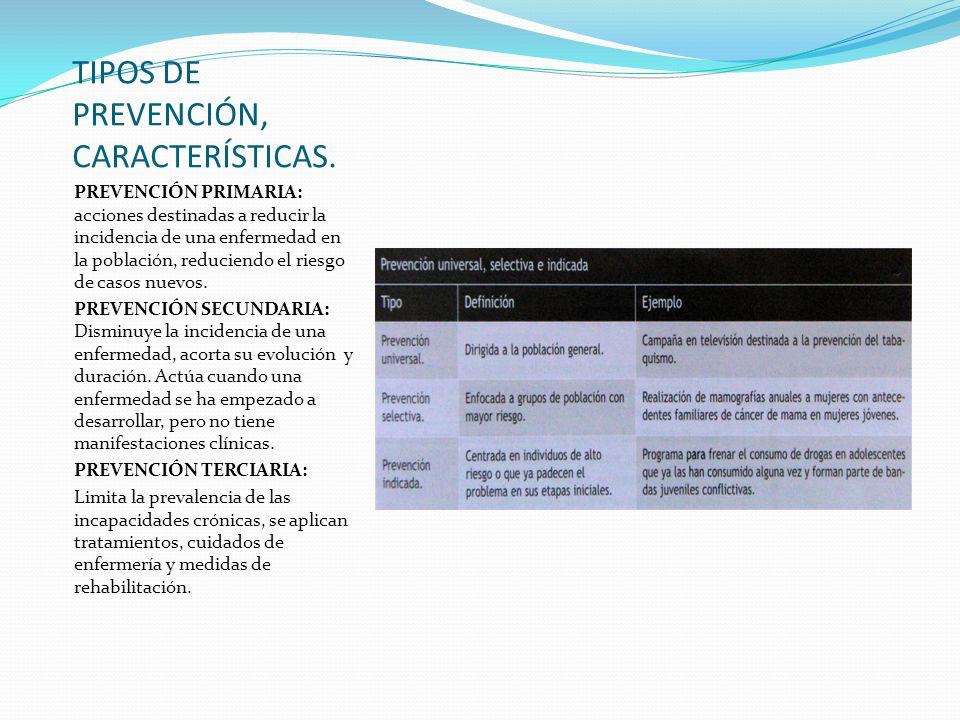 TIPOS DE PREVENCIÓN, CARACTERÍSTICAS. PREVENCIÓN PRIMARIA: acciones destinadas a reducir la incidencia de una enfermedad en la población, reduciendo e
