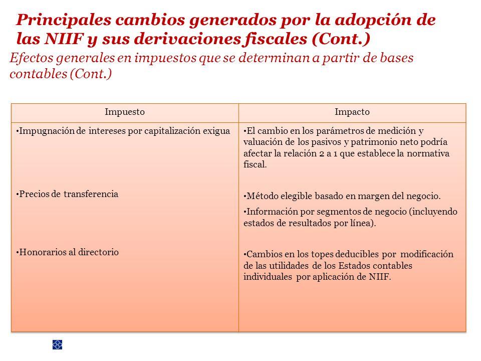 PwC Efectos generales en impuestos que se determinan a partir de bases contables (Cont.) Agosto 2011 46 Principales cambios generados por la adopción