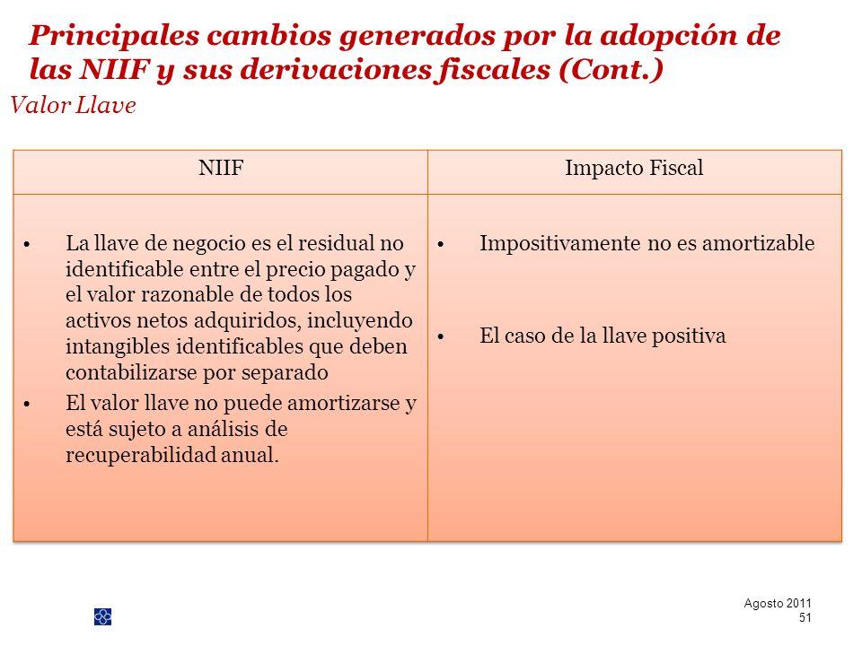 PwC Valor Llave Agosto 2011 51 Principales cambios generados por la adopción de las NIIF y sus derivaciones fiscales (Cont.)