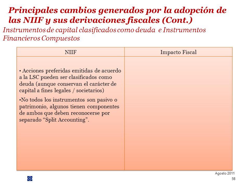 PwC Instrumentos de capital clasificados como deuda e Instrumentos Financieros Compuestos Agosto 2011 58 Principales cambios generados por la adopción