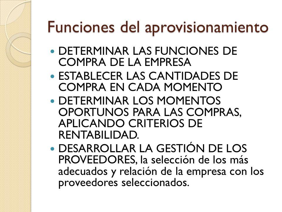 Funciones del aprovisionamiento DETERMINAR LAS FUNCIONES DE COMPRA DE LA EMPRESA ESTABLECER LAS CANTIDADES DE COMPRA EN CADA MOMENTO DETERMINAR LOS MO