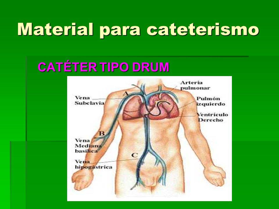Material para cateterismo CATÉTER TIPO DRUM