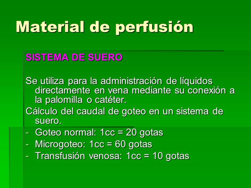 Material de perfusión SISTEMA DE SUERO Se utiliza para la administración de líquidos directamente en vena mediante su conexión a la palomilla o catéte