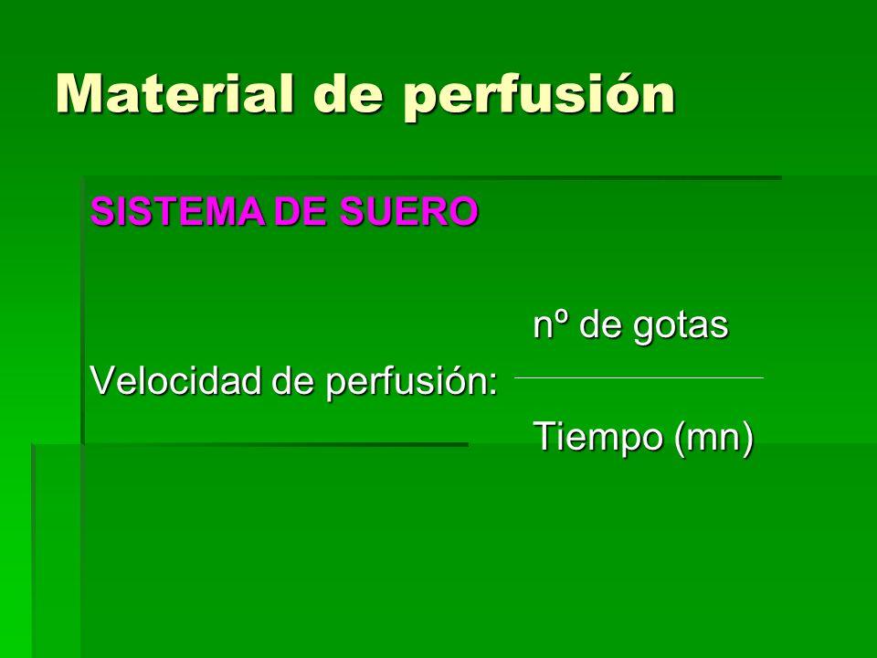 Material de perfusión SISTEMA DE SUERO nº de gotas nº de gotas Velocidad de perfusión: Tiempo (mn) Tiempo (mn)