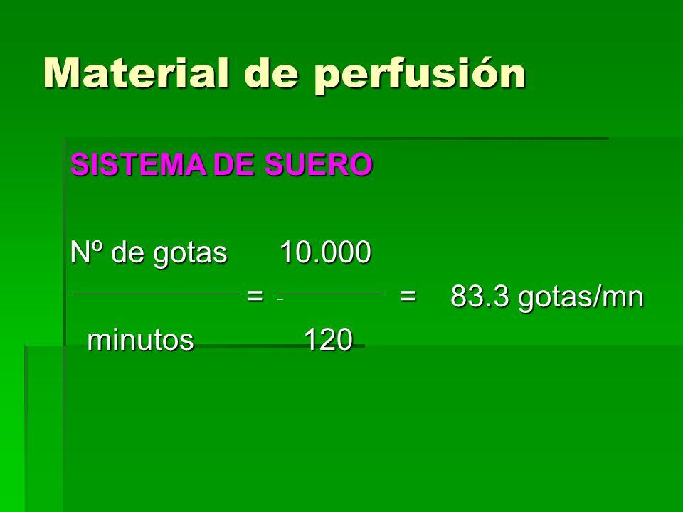 Material de perfusión SISTEMA DE SUERO Nº de gotas 10.000 = = 83.3 gotas/mn = = 83.3 gotas/mn minutos 120 minutos 120