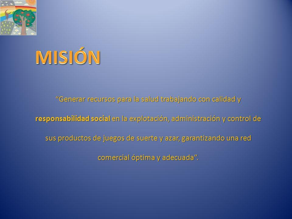 La Misión de la entidad fue actualizada y se incluyó el compromiso de trabajar con responsabilidad social en la explotación, administración y control de sus productos de juegos de suerte y azar, garantizando una red comercial óptima y adecuada.