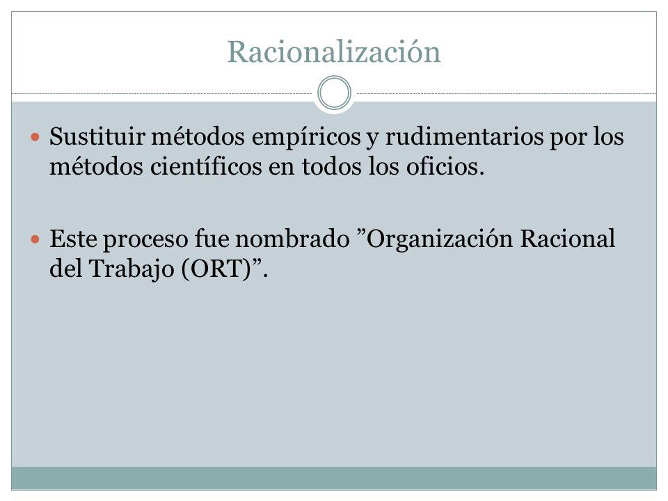 Racionalización Sustituir métodos empíricos y rudimentarios por los métodos científicos en todos los oficios. Este proceso fue nombrado Organización R