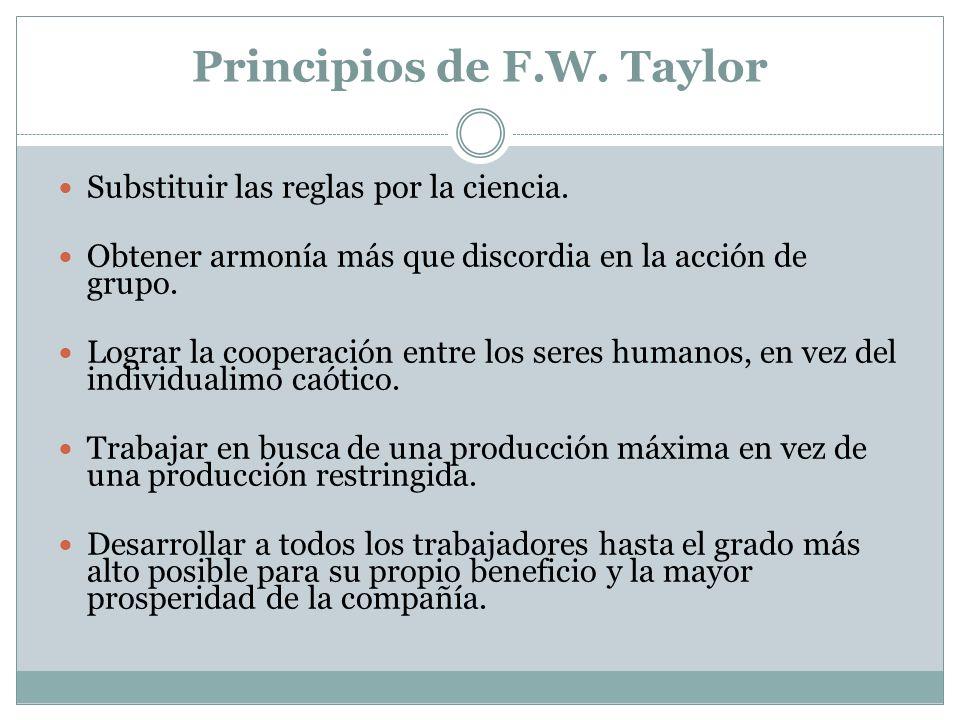 Principios de F.W. Taylor Substituir las reglas por la ciencia. Obtener armonía más que discordia en la acción de grupo. Lograr la cooperación entre l