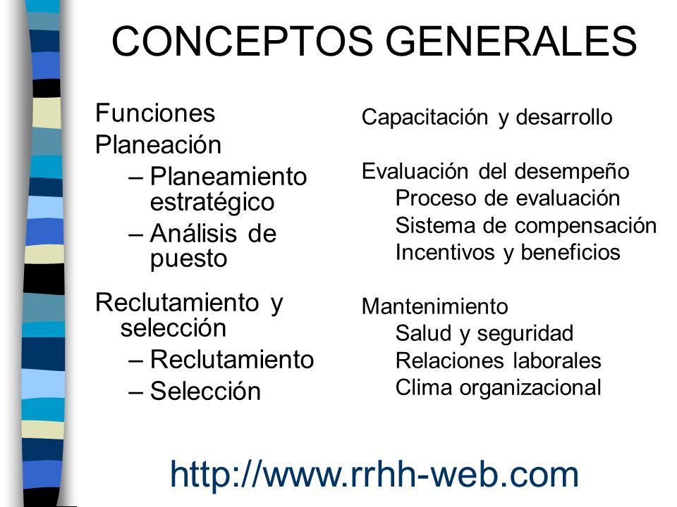 Funciones Planeación –Planeamiento estratégico –Análisis de puesto Reclutamiento y selección –Reclutamiento –Selección CONCEPTOS GENERALES Capacitació