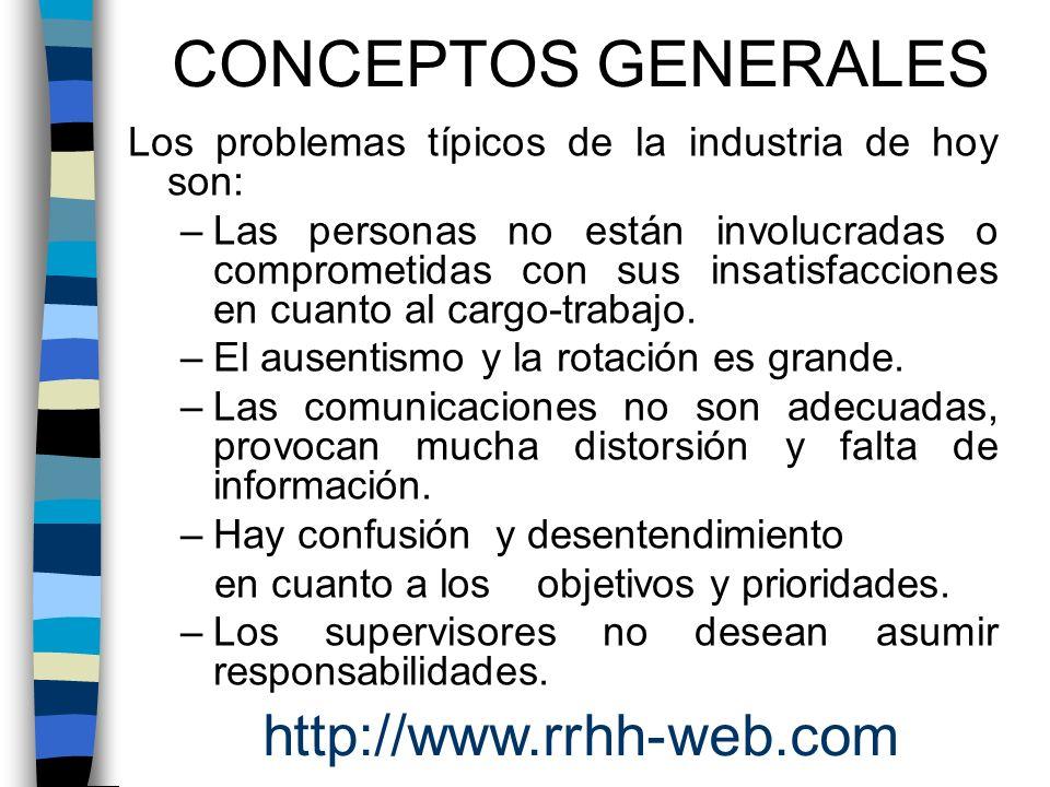 Los problemas típicos de la industria de hoy son: –Las personas no están involucradas o comprometidas con sus insatisfacciones en cuanto al cargo-trab