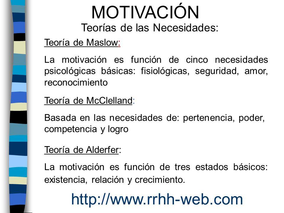 Teorías de las Necesidades: Teoría de Maslow: La motivación es función de cinco necesidades psicológicas básicas: fisiológicas, seguridad, amor, recon