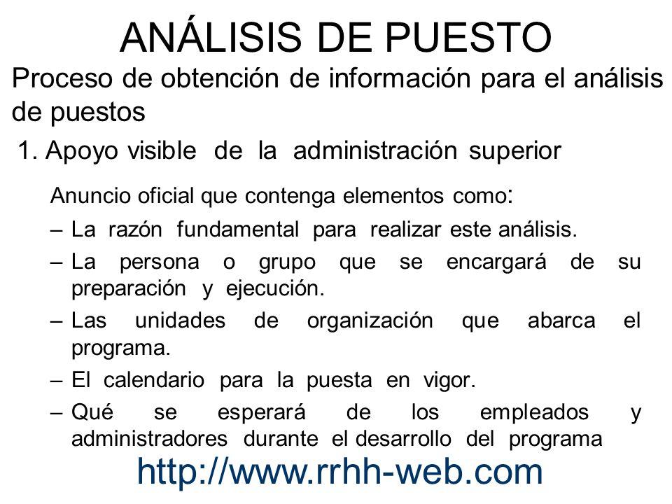 Proceso de obtención de información para el análisis de puestos 1. Apoyo visible de la administración superior Anuncio oficial que contenga elementos