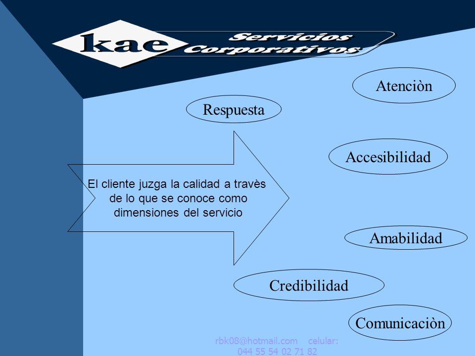 El cliente juzga la calidad a travès de lo que se conoce como dimensiones del servicio Respuesta Atenciòn Accesibilidad Amabilidad Credibilidad Comuni