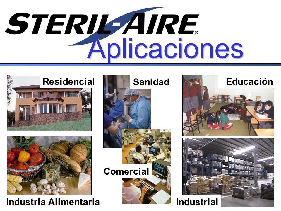 Aplicaciones Residencial Educación Industria Alimentaria Sanidad Comercial Industrial