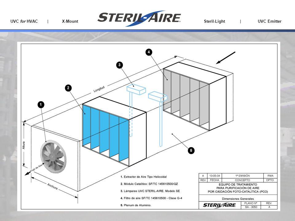 UVC for HVAC | X-Mount Steril-Light | UVC Emitter
