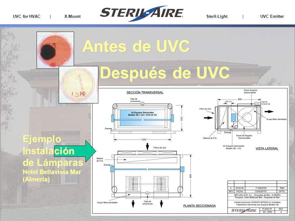 UVC for HVAC | X-Mount Steril-Light | UVC Emitter Antes de UVC EjemploInstalación de Lámparas Hotel Bellavista Mar (Almería) Después de UVC