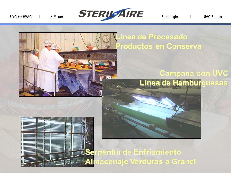 UVC for HVAC | X-Mount Steril-Light | UVC Emitter Línea de Procesado Productos en Conserva Campana con UVC Línea de Hamburguesas Serpentín de Enfriami