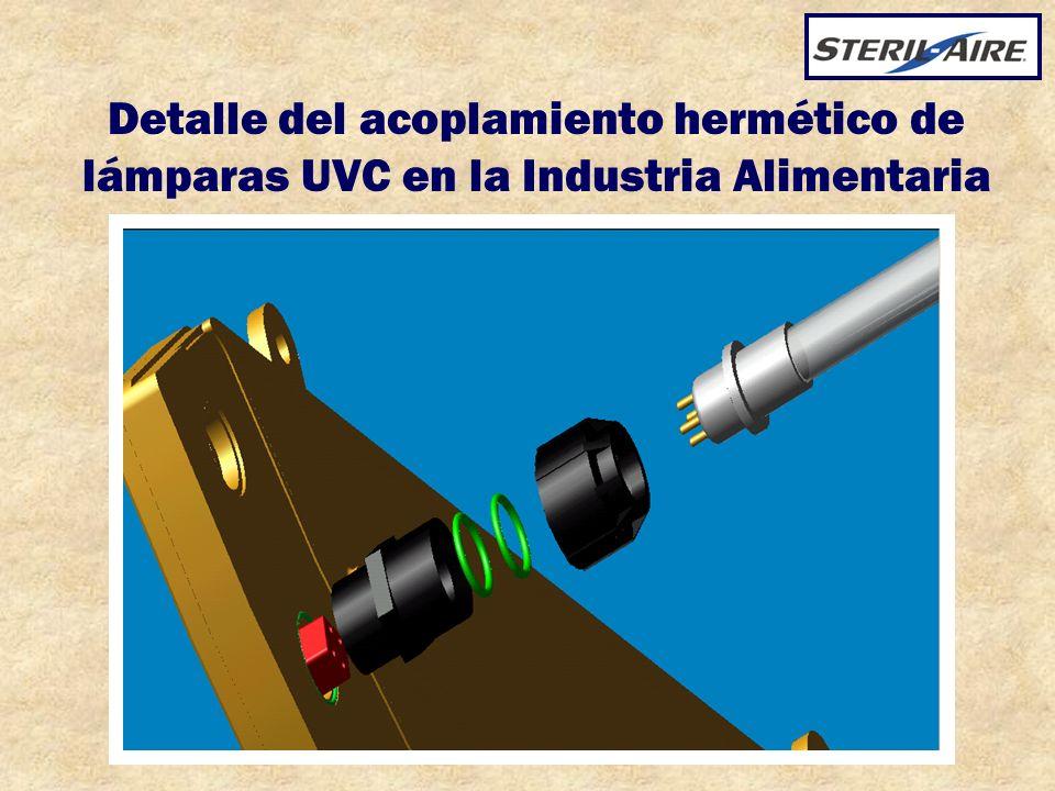 Detalle del acoplamiento hermético de lámparas UVC en la Industria Alimentaria