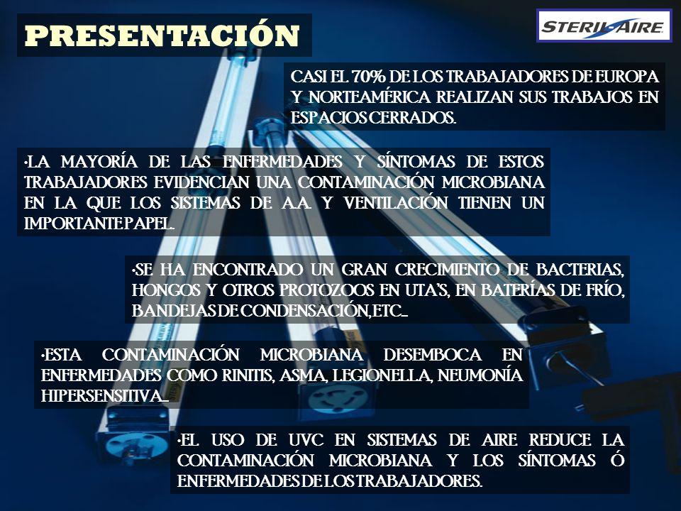 PRESENTACIÓN LA MAYORÍA DE LAS ENFERMEDADES Y SÍNTOMAS DE ESTOS TRABAJADORES EVIDENCIAN UNA CONTAMINACIÓN MICROBIANA EN LA QUE LOS SISTEMAS DE A.A. Y