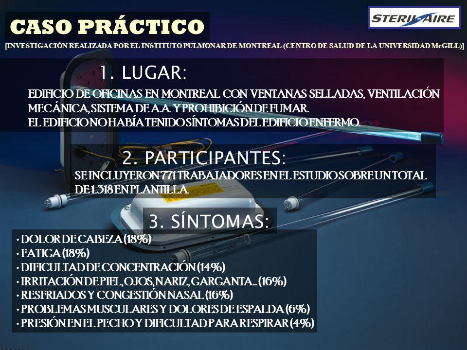 CASO PRÁCTICO 1.LUGAR: EDIFICIO DE OFICINAS EN MONTREAL CON VENTANAS SELLADAS, VENTILACIÓN MECÁNICA, SISTEMA DE A.A. Y PROHIBICIÓN DE FUMAR. EL EDIFIC