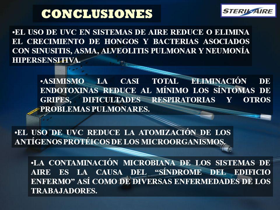 CONCLUSIONES EL USO DE UVC EN SISTEMAS DE AIRE REDUCE O ELIMINA EL CRECIMIENTO DE HONGOS Y BACTERIAS ASOCIADOS CON SINUSITIS, ASMA, ALVEOLITIS PULMONA