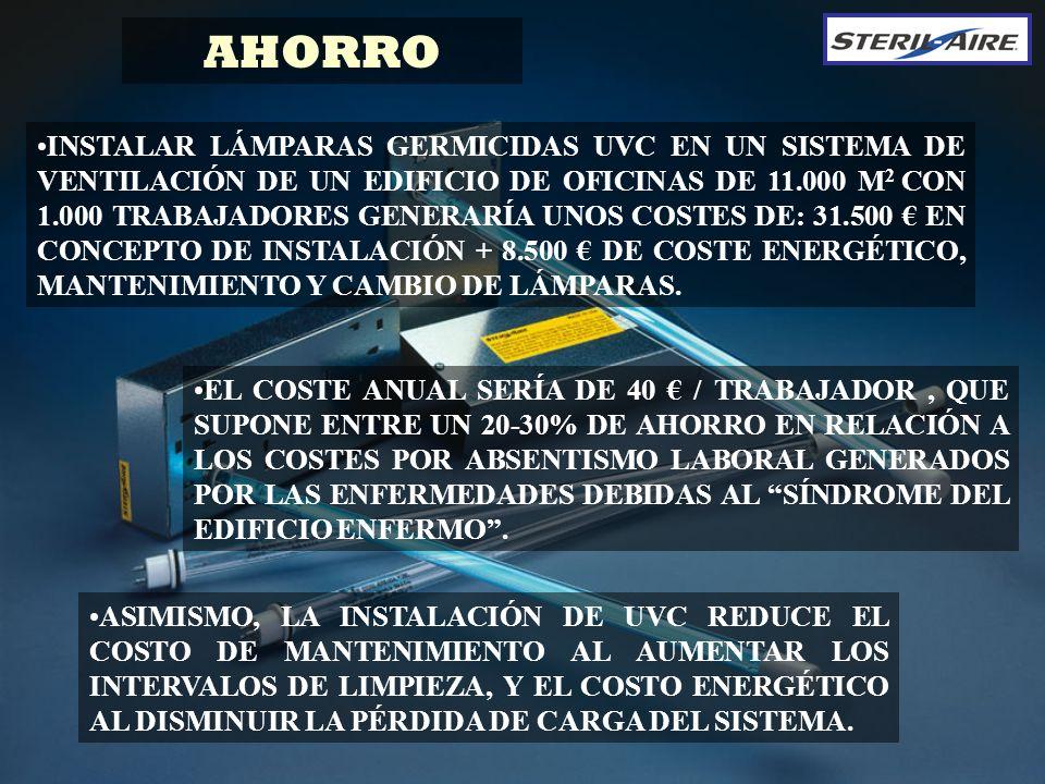INSTALAR LÁMPARAS GERMICIDAS UVC EN UN SISTEMA DE VENTILACIÓN DE UN EDIFICIO DE OFICINAS DE 11.000 M 2 CON 1.000 TRABAJADORES GENERARÍA UNOS COSTES DE
