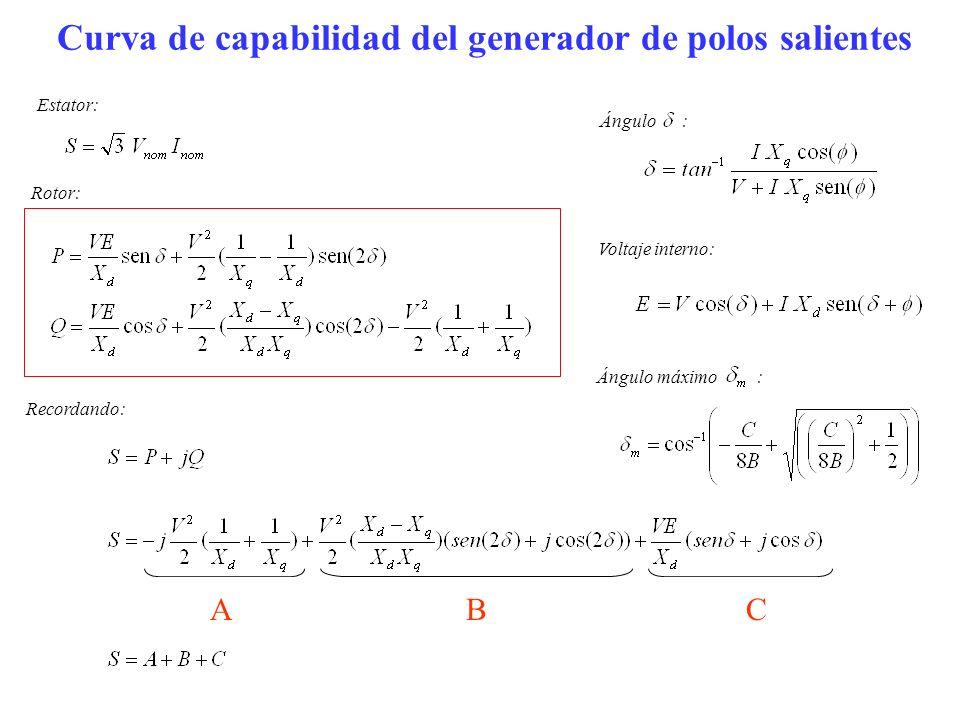 Curva de capabilidad del generador de polos salientes Recordando: Estator: Rotor: ABC Ángulo : Voltaje interno: Ángulo máximo :