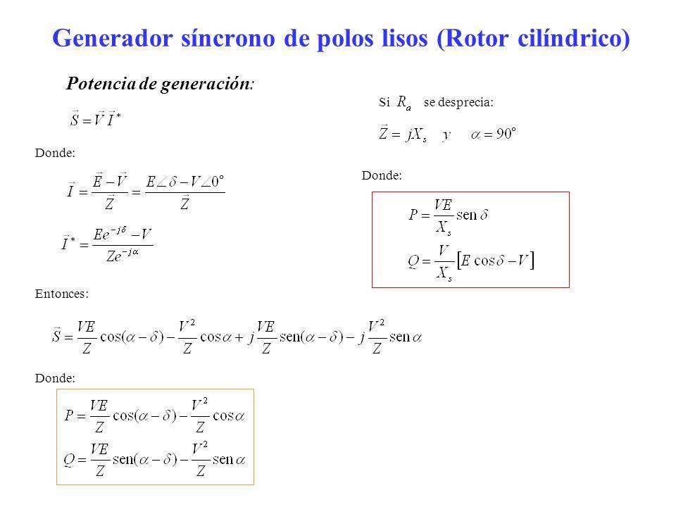 Generador síncrono de polos lisos (Rotor cilíndrico) Potencia de generación: Donde: Entonces: Sise desprecia: Donde: