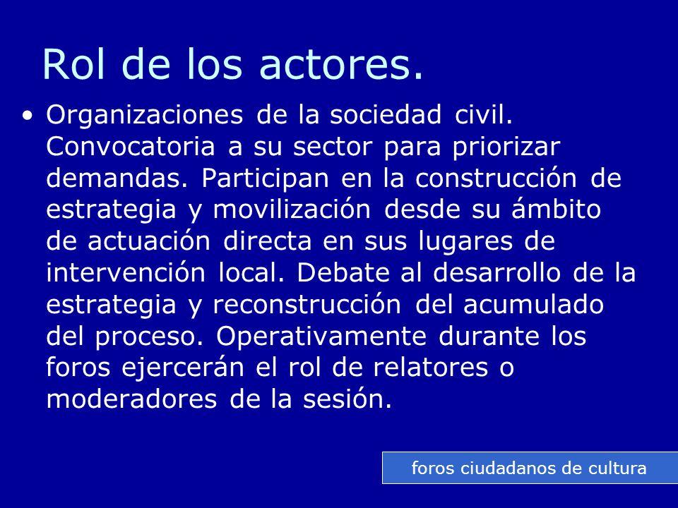 Rol de los actores. Organizaciones de la sociedad civil.