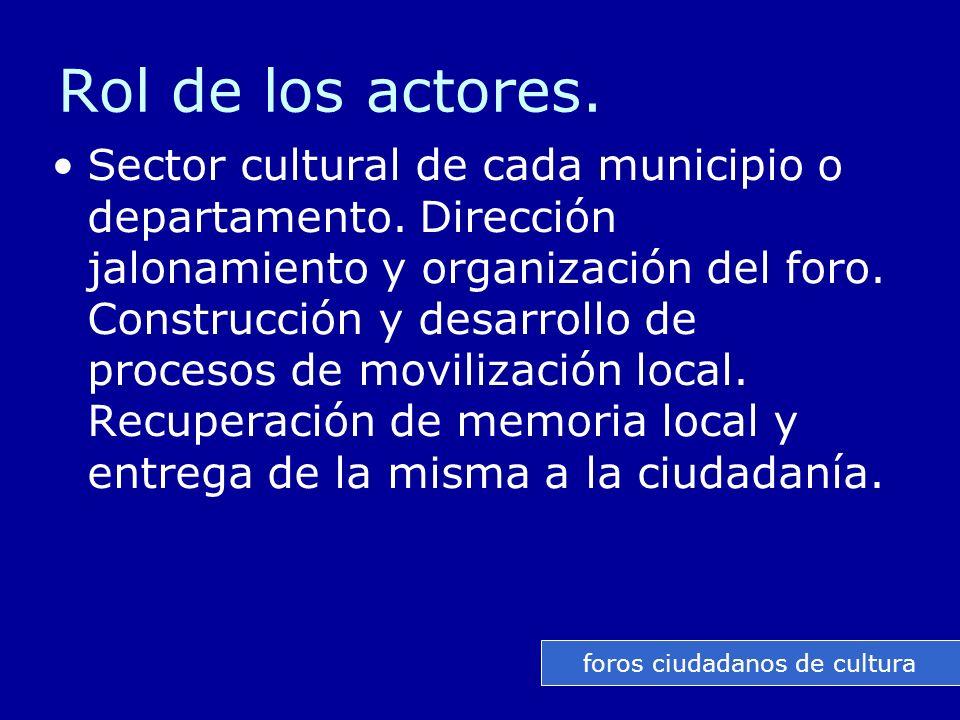 Rol de los actores. Sector cultural de cada municipio o departamento.