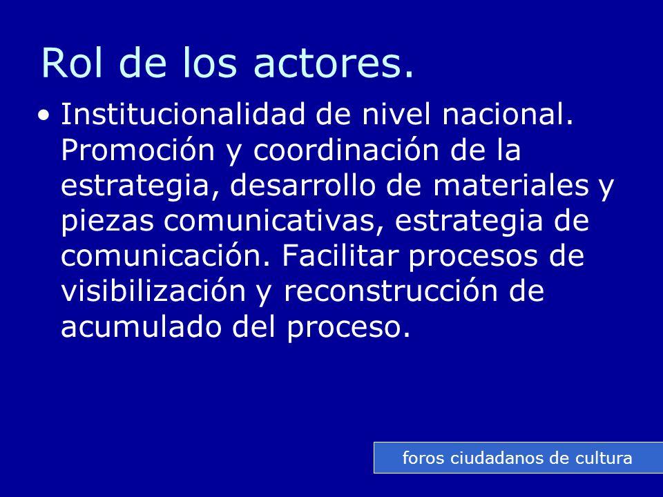 Rol de los actores. Institucionalidad de nivel nacional.