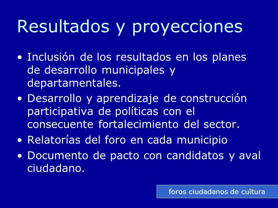 Resultados y proyecciones Inclusión de los resultados en los planes de desarrollo municipales y departamentales.