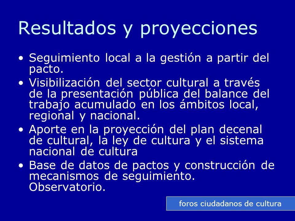 Resultados y proyecciones Seguimiento local a la gestión a partir del pacto.