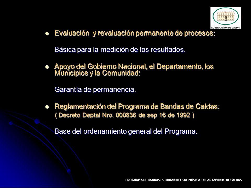 Evaluación y revaluación permanente de procesos: Evaluación y revaluación permanente de procesos: Básica para la medición de los resultados. Apoyo del