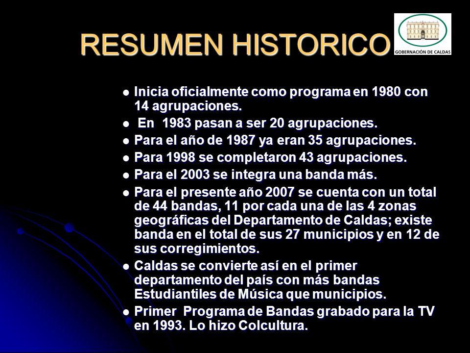 RESUMEN HISTORICO Inicia oficialmente como programa en 1980 con 14 agrupaciones. Inicia oficialmente como programa en 1980 con 14 agrupaciones. En 198