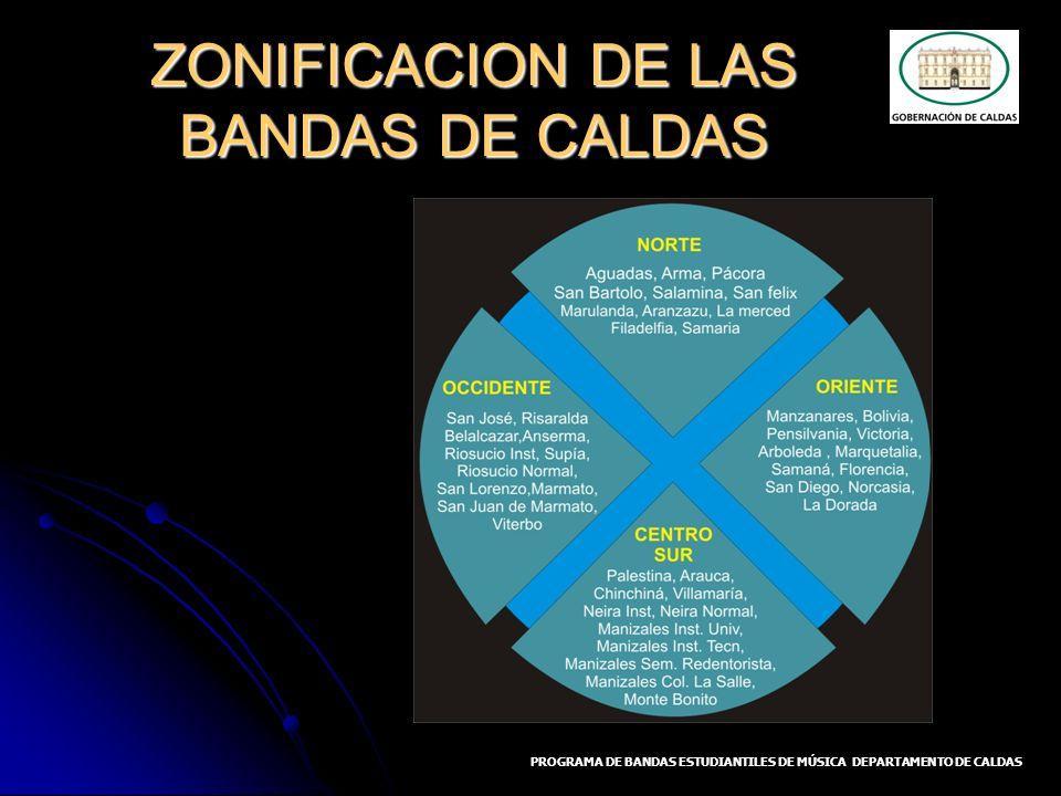 LOGROS MUSICALES Únicamente primeros puestos y premios especiales Paipa Boyacá 20 primeros puestos en 27 participaciones.