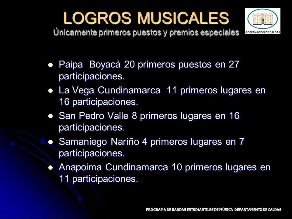 LOGROS MUSICALES Únicamente primeros puestos y premios especiales Paipa Boyacá 20 primeros puestos en 27 participaciones. Paipa Boyacá 20 primeros pue