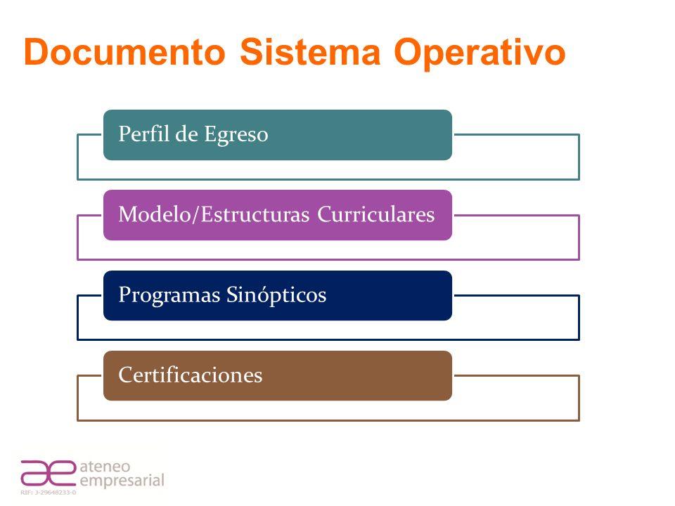 Documento Sistema Operativo Perfil de EgresoModelo/Estructuras CurricularesProgramas SinópticosCertificaciones